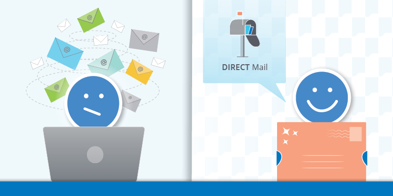 Innovating with Direct Mail