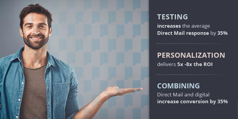 Direct Marketing Digital Transformation